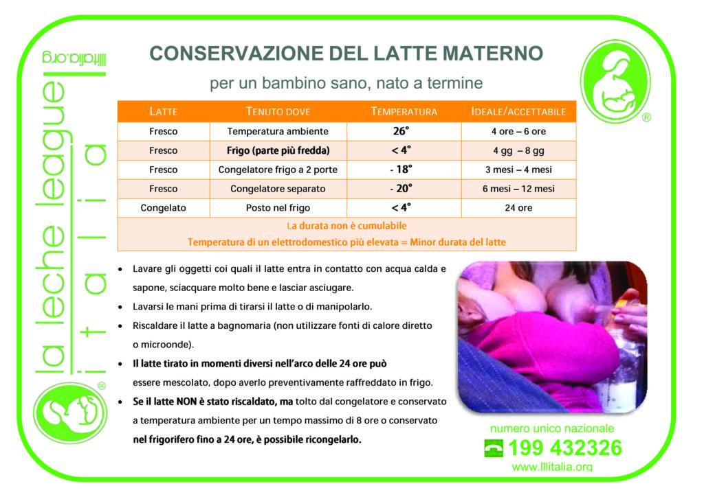 Tabella_della_Conservazione_del_Latte_Materno_da_esporre (1) copia